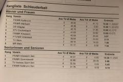 19_SportFit-TagHerisau39