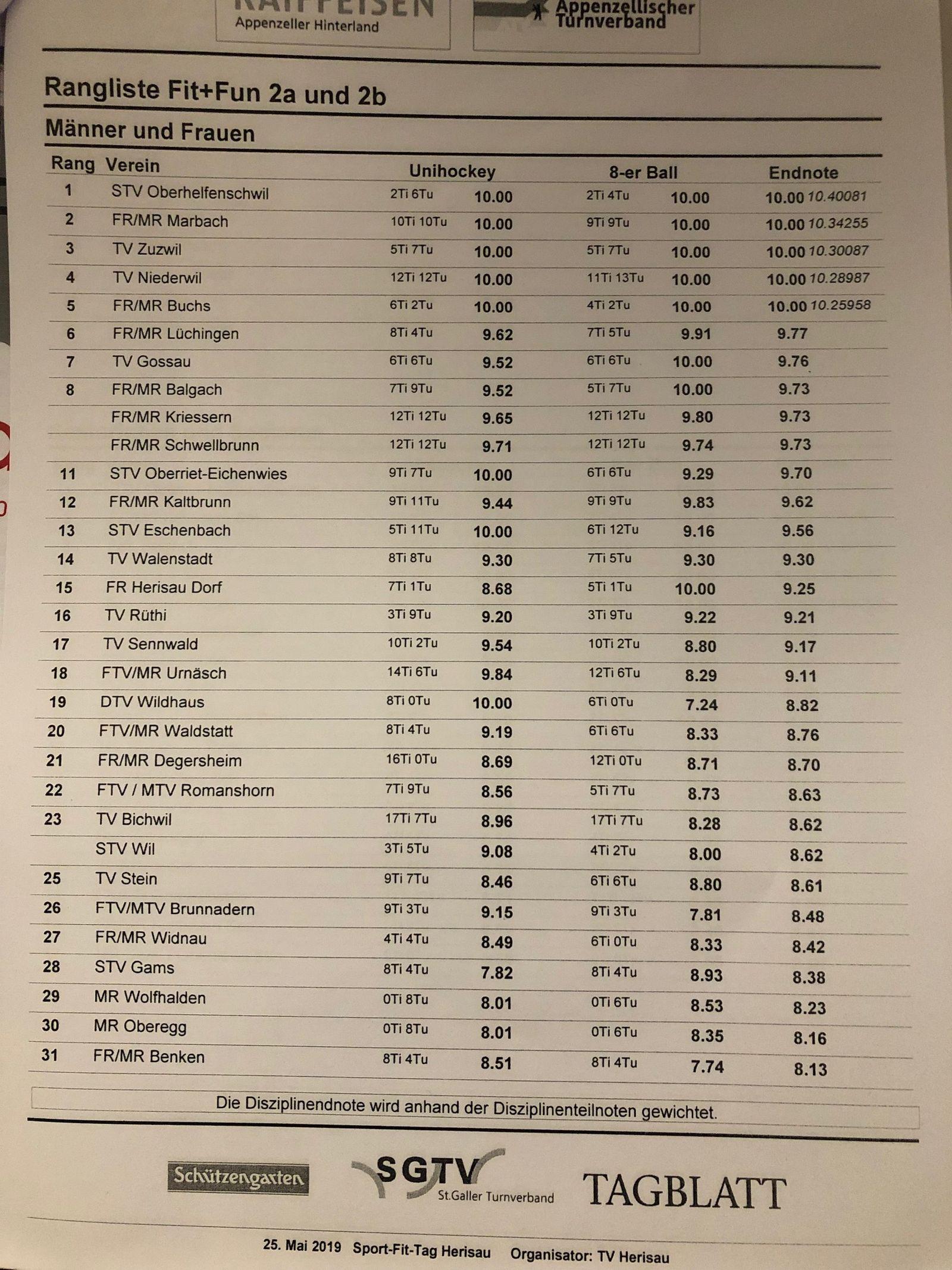 19_SportFit-TagHerisau36