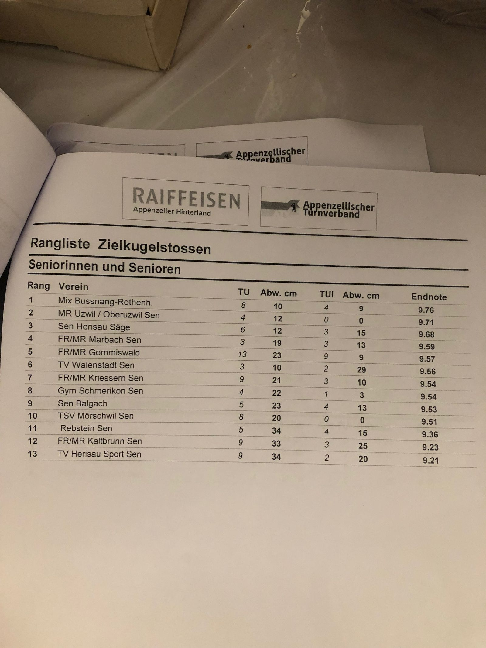 19_SportFit-TagHerisau38